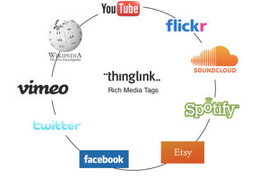 How journalists can use Thinglink